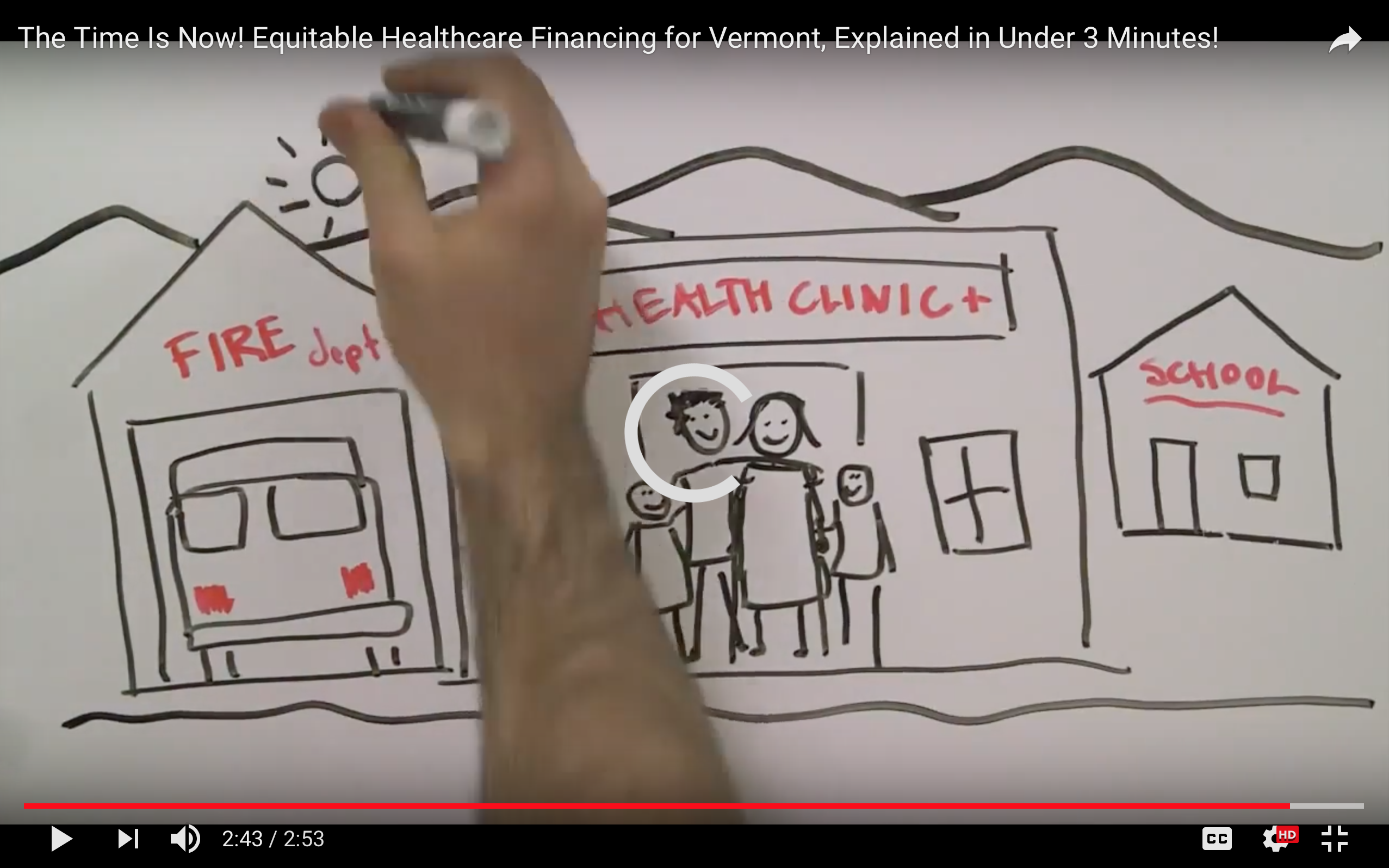 Healthcare Financing Video